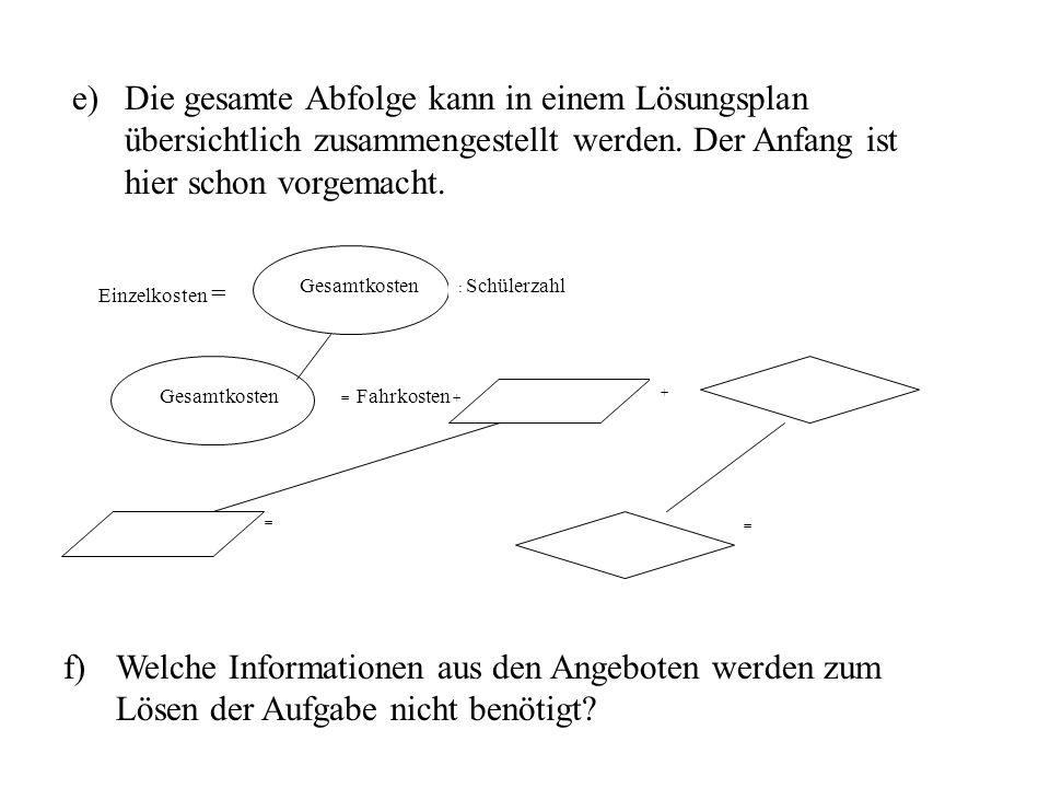Busse Reisen, 57823 Neustadt Angebot Auf Ihre Anfrage vom 13.5.