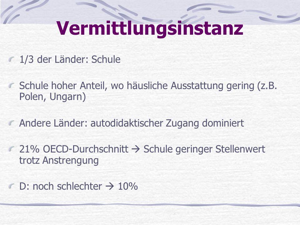 Vermittlungsinstanz 1/3 der Länder: Schule Schule hoher Anteil, wo häusliche Ausstattung gering (z.B. Polen, Ungarn) Andere Länder: autodidaktischer Z