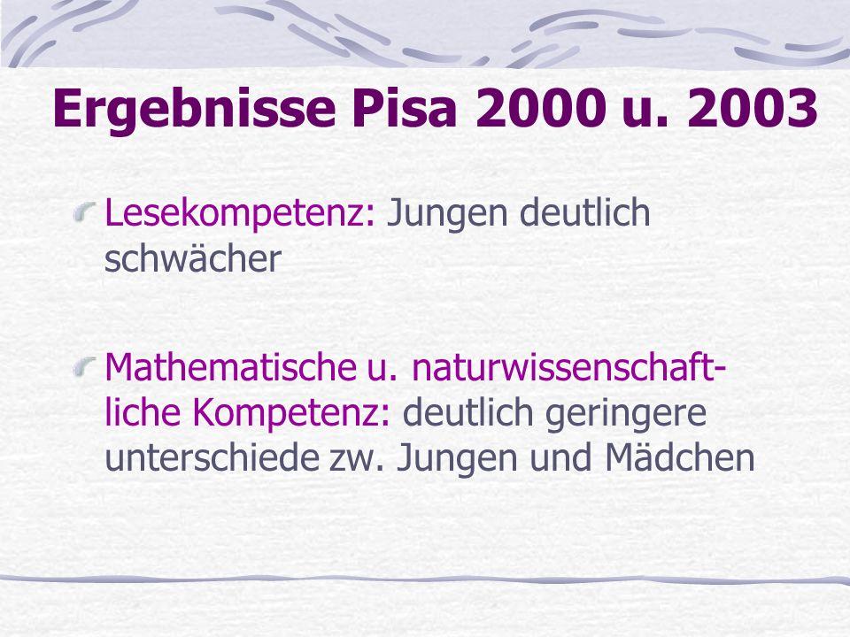 Ergebnisse Pisa 2000 u. 2003 Lesekompetenz: Jungen deutlich schwächer Mathematische u. naturwissenschaft- liche Kompetenz: deutlich geringere untersch