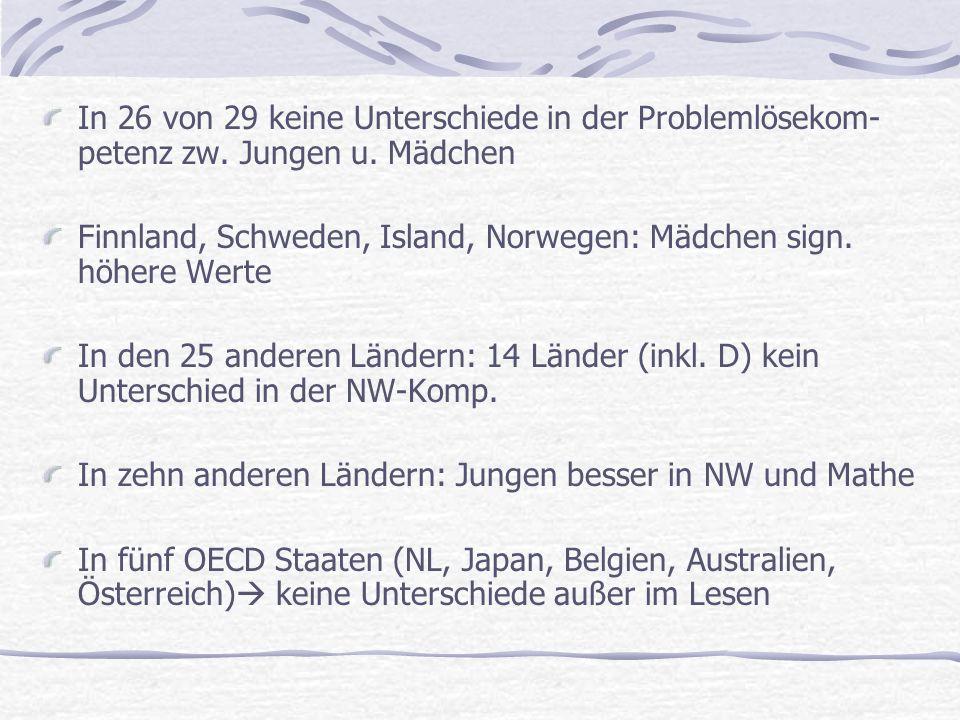 In 26 von 29 keine Unterschiede in der Problemlösekom- petenz zw. Jungen u. Mädchen Finnland, Schweden, Island, Norwegen: Mädchen sign. höhere Werte I