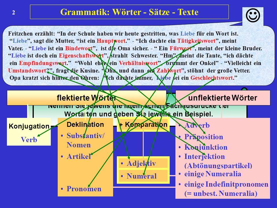 Grammatik: Wörter - Sätze - Texte 2 Fritzchen erzählt: In der Schule haben wir heute gestritten, was Liebe für ein Wort ist. Liebe, sagt die Mutter, i