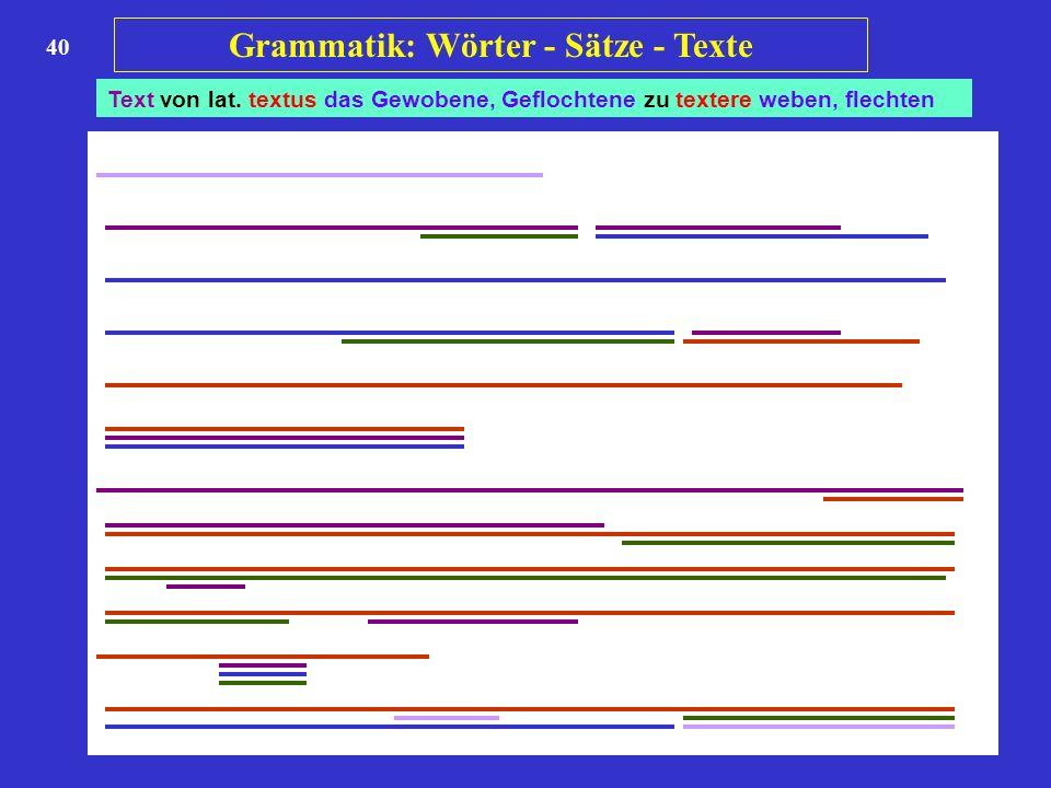 40 Text von lat. textus das Gewobene, Geflochtene zu textere weben, flechten Grammatik: Wörter - Sätze - Texte