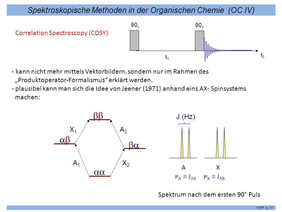 Spektroskopische Methoden in der Organischen Chemie (OC IV) NMR -4_10 - kann nicht mehr mittels Vektorbildern, sondern nur im Rahmen des Produktoperat