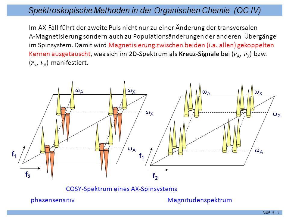 Spektroskopische Methoden in der Organischen Chemie (OC IV) NMR -4_11 Im AX-Fall führt der zweite Puls nicht nur zu einer Änderung der transversalen A