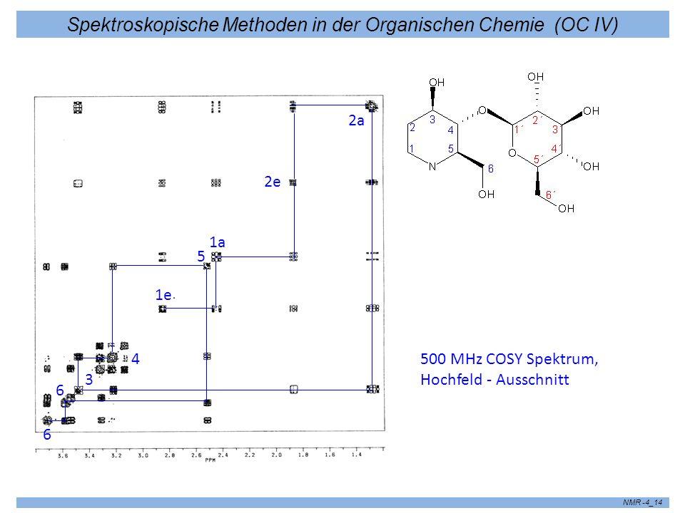 Spektroskopische Methoden in der Organischen Chemie (OC IV) NMR -4_14 6 6 5 4 3 2a 2e 1e 1a 500 MHz COSY Spektrum, Hochfeld - Ausschnitt