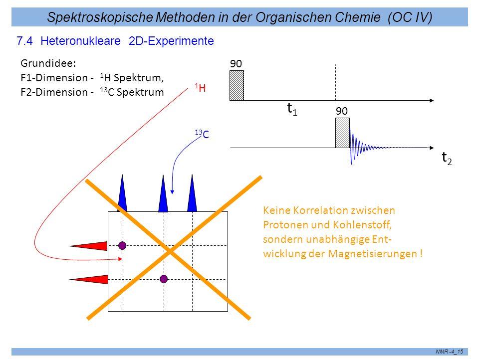 Spektroskopische Methoden in der Organischen Chemie (OC IV) NMR -4_15 7.4Heteronukleare 2D-Experimente Grundidee: F1-Dimension - 1 H Spektrum, F2-Dime
