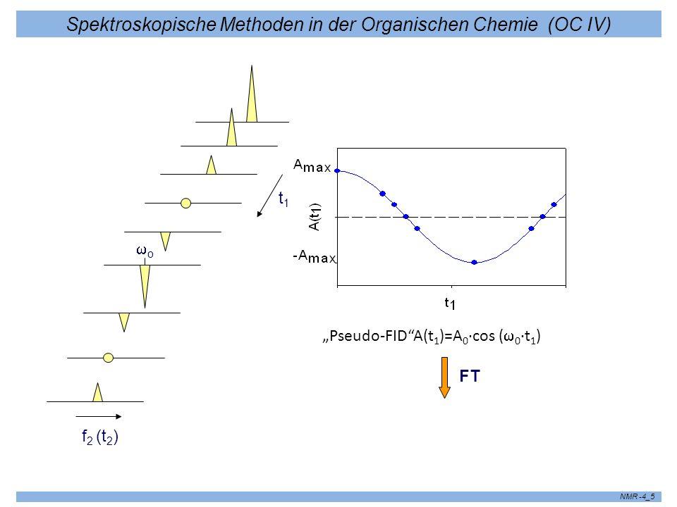 Spektroskopische Methoden in der Organischen Chemie (OC IV) NMR -4_5 o t1t1 f 2 (t 2 ) Pseudo-FIDA(t 1 )=A 0 ·cos ( 0 ·t 1 ) FT