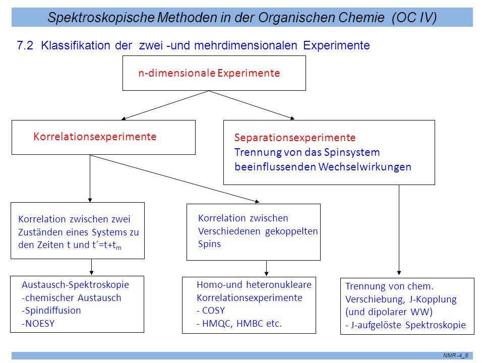 Spektroskopische Methoden in der Organischen Chemie (OC IV) NMR -4_8 7.2 Klassifikation der zwei -und mehrdimensionalen Experimente n-dimensionale Exp
