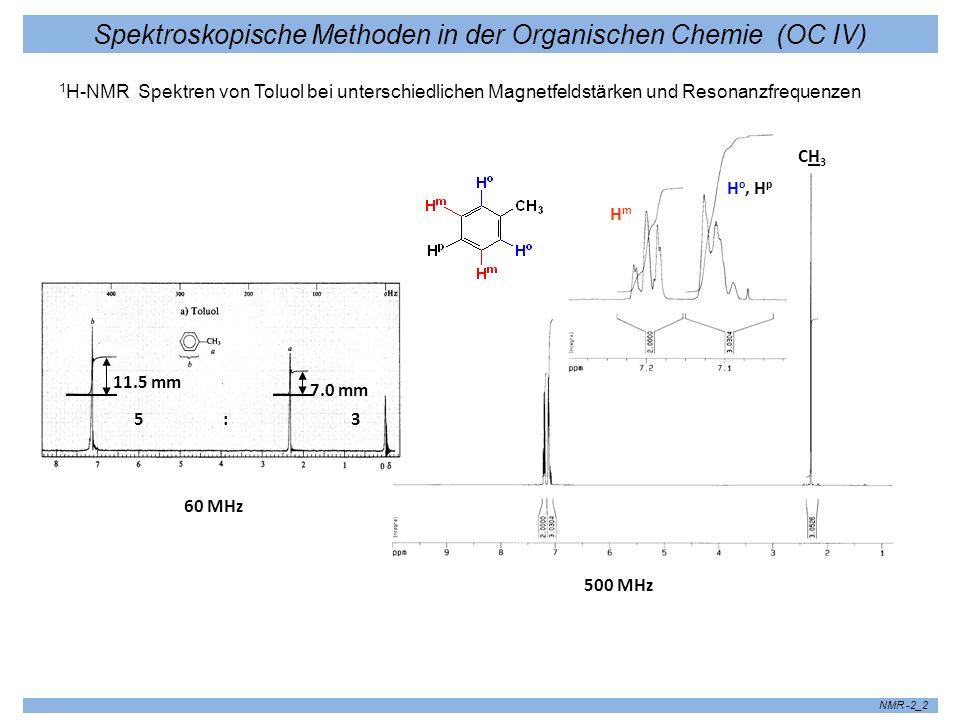 Spektroskopische Methoden in der Organischen Chemie (OC IV) NMR -2_2 1 H-NMR Spektren von Toluol bei unterschiedlichen Magnetfeldstärken und Resonanzf