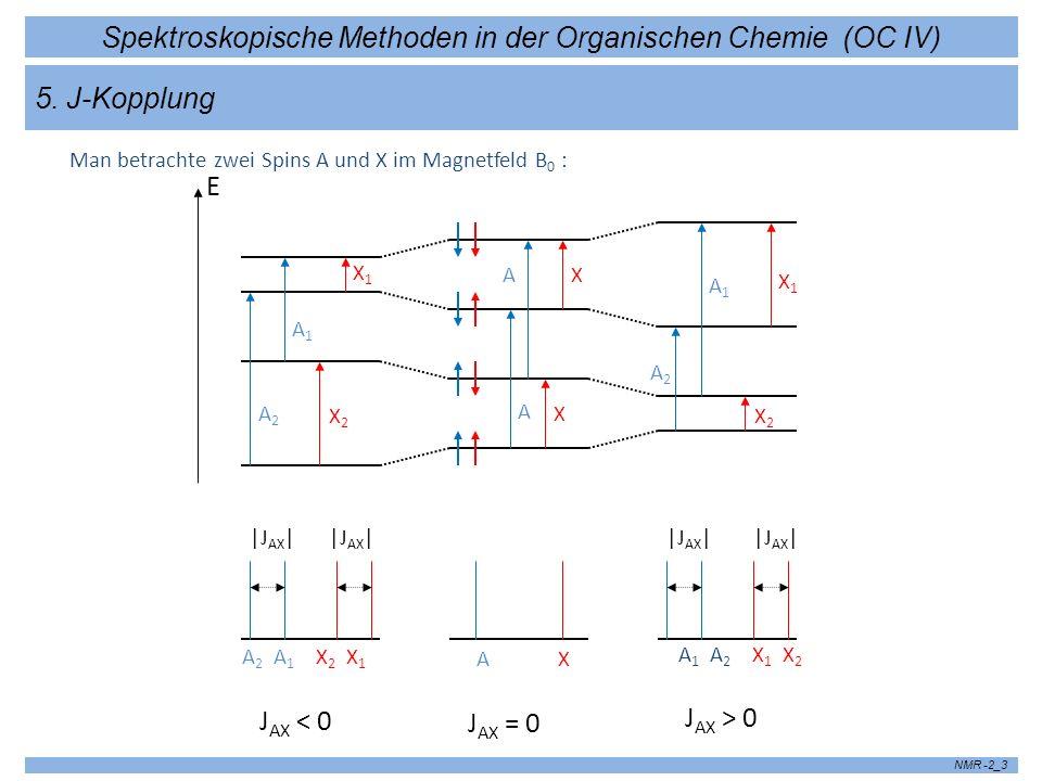 Spektroskopische Methoden in der Organischen Chemie (OC IV) NMR -2_3 5. J-Kopplung A X X A A2A2 A1A1 X2X2 X1X1 A2A2 A1A1 X2X2 X1X1 A 2 A 1 X 2 X 1 A 1