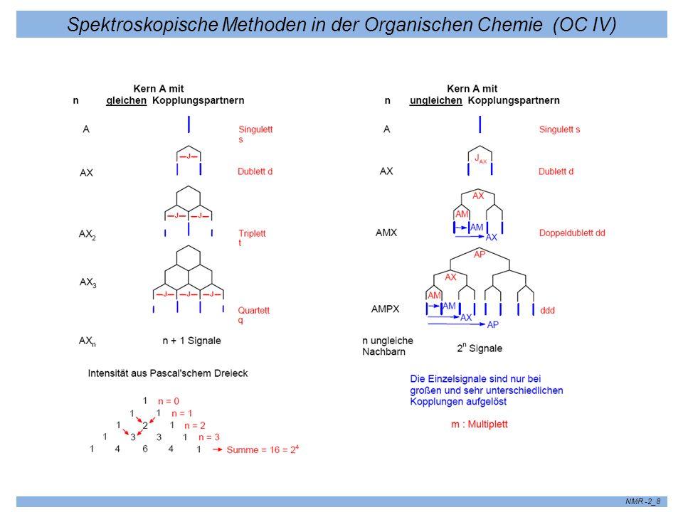 Spektroskopische Methoden in der Organischen Chemie (OC IV) NMR -2_8