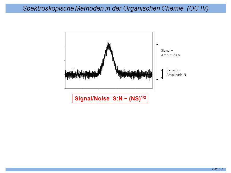 Spektroskopische Methoden in der Organischen Chemie (OC IV) NMR -3_2 Signal – Amplitude S Rausch – Amplitude N Signal/Noise S:N ~ (NS) 1/2