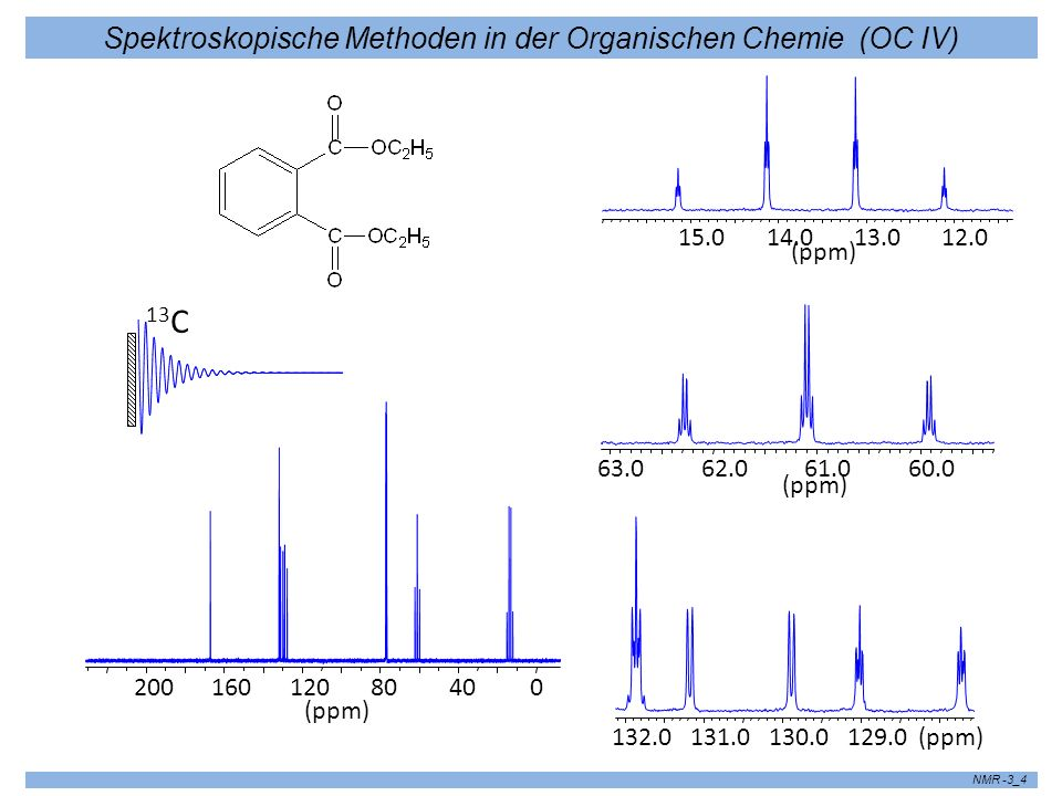Spektroskopische Methoden in der Organischen Chemie (OC IV) NMR -3_4 13 C (ppm) 04080120160200 (ppm) 60.061.062.063.0 (ppm) 12.013.014.015.0 (ppm)129.