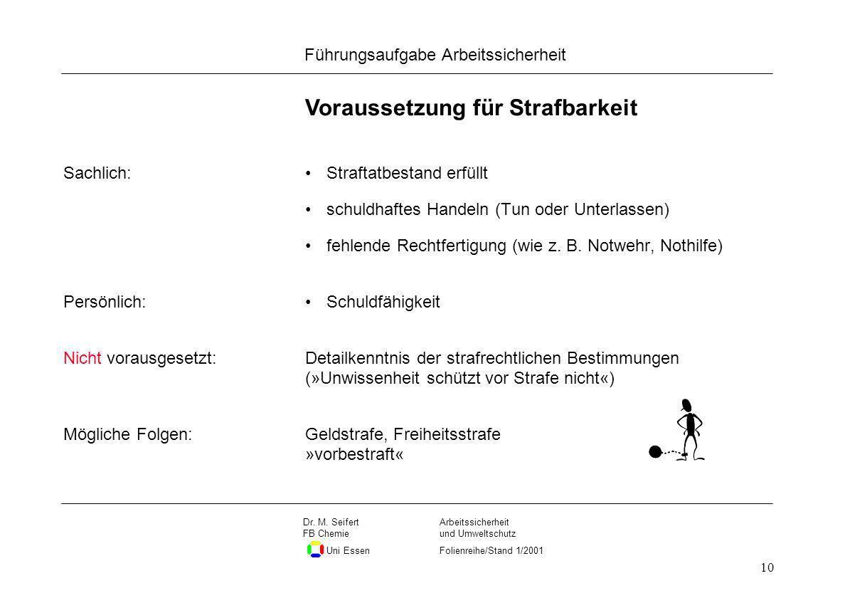 Seite 10 Führungsaufgabe Arbeitssicherheit Dateiname Arbeitssicherheit und Umweltschutz Folienreihe/Stand 1/2001 Dr. M. Seifert FB Chemie Uni Essen 10