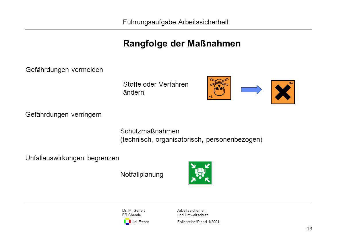 Seite 13 Führungsaufgabe Arbeitssicherheit Dateiname Arbeitssicherheit und Umweltschutz Folienreihe/Stand 1/2001 Dr. M. Seifert FB Chemie Uni Essen 13