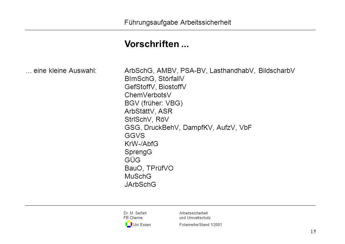 Seite 15 Führungsaufgabe Arbeitssicherheit Dateiname Arbeitssicherheit und Umweltschutz Folienreihe/Stand 1/2001 Dr. M. Seifert FB Chemie Uni Essen 15
