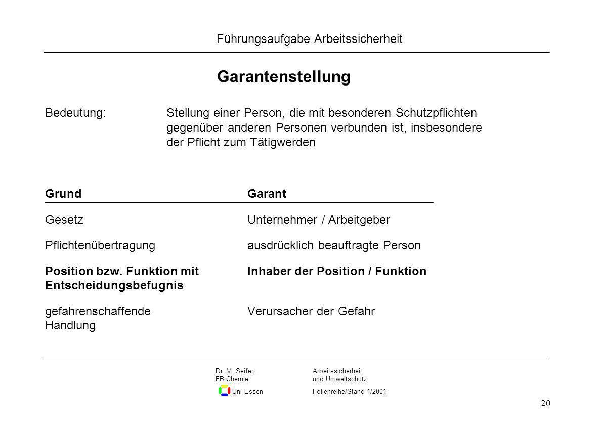 Seite 20 Führungsaufgabe Arbeitssicherheit Dateiname Arbeitssicherheit und Umweltschutz Folienreihe/Stand 1/2001 Dr. M. Seifert FB Chemie Uni Essen 20