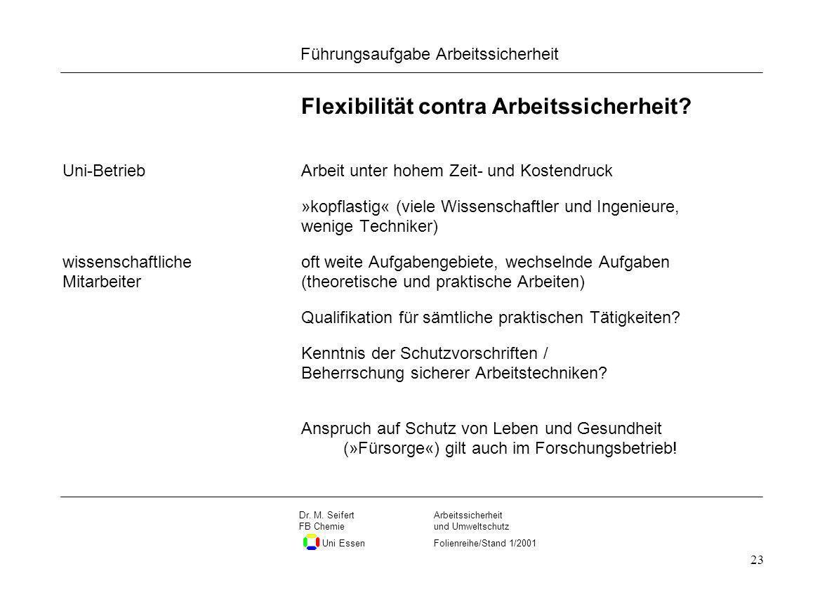 Seite 23 Führungsaufgabe Arbeitssicherheit Dateiname Arbeitssicherheit und Umweltschutz Folienreihe/Stand 1/2001 Dr. M. Seifert FB Chemie Uni Essen 23