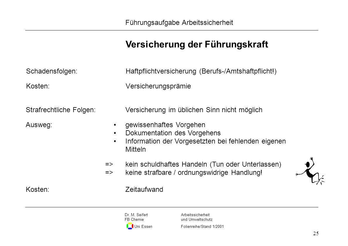 Seite 25 Führungsaufgabe Arbeitssicherheit Dateiname Arbeitssicherheit und Umweltschutz Folienreihe/Stand 1/2001 Dr. M. Seifert FB Chemie Uni Essen 25