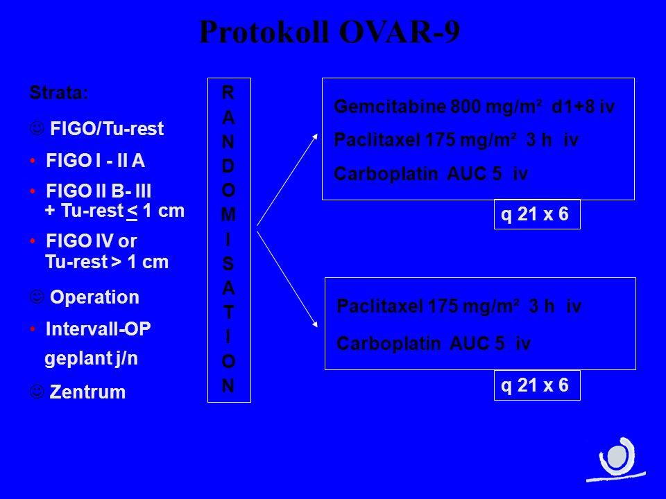 Ovarial-, Tuben-, Peritoneal-Karzinom FIGO I-IV 18 Jahre Allgemeinzustand ECOG 0-2 / Karnofsky-I.