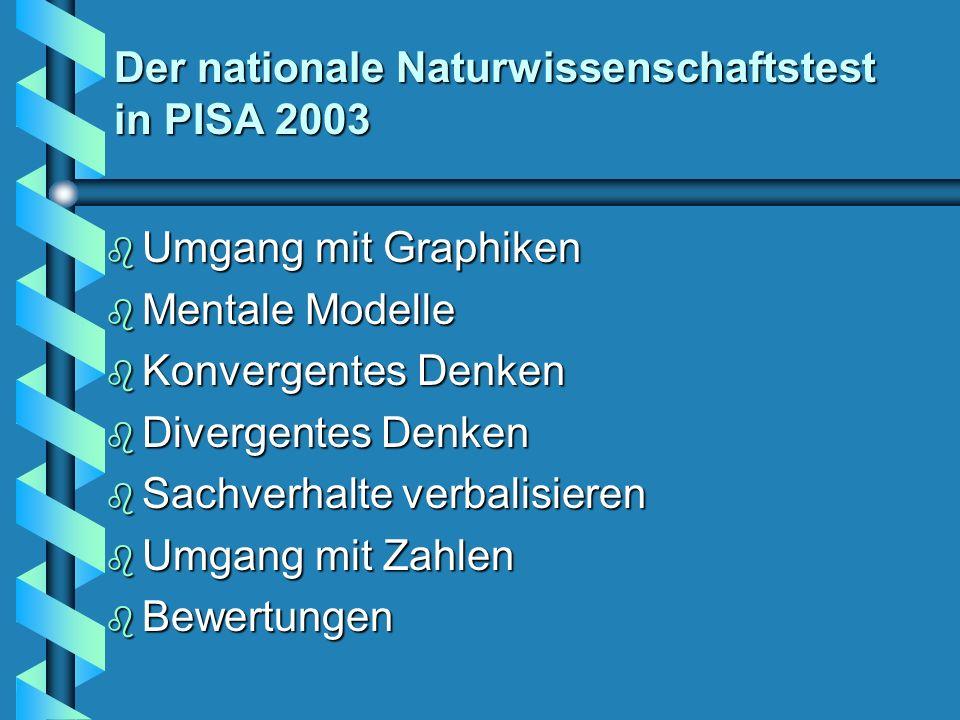 b Umgang mit Graphiken b Mentale Modelle b Konvergentes Denken b Divergentes Denken b Sachverhalte verbalisieren b Umgang mit Zahlen b Bewertungen Der nationale Naturwissenschaftstest in PISA 2003