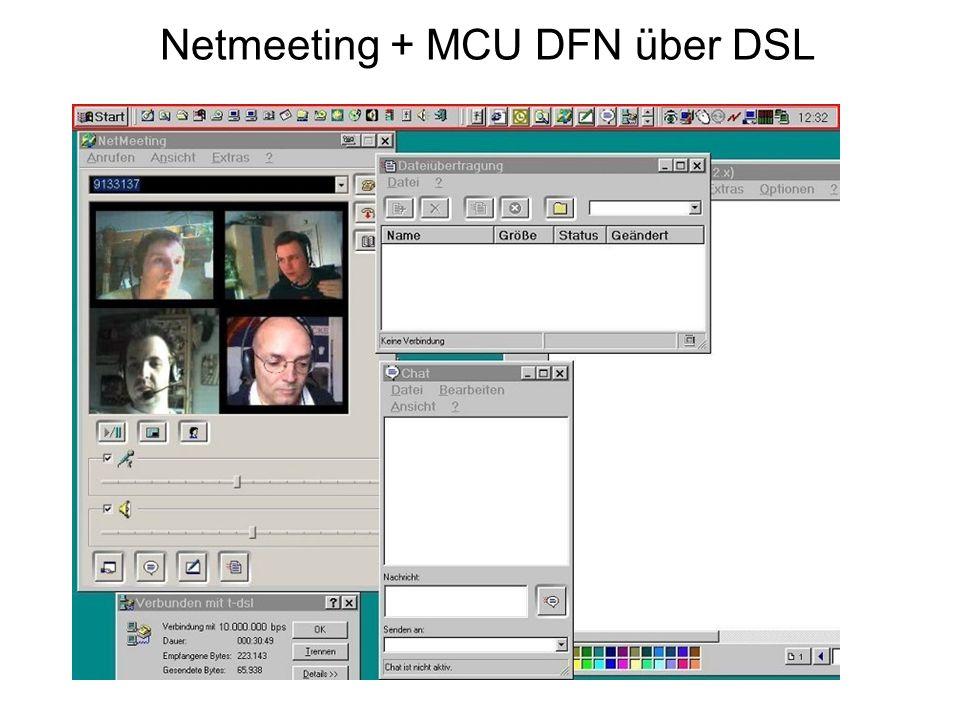 Netmeeting + MCU DFN über DSL