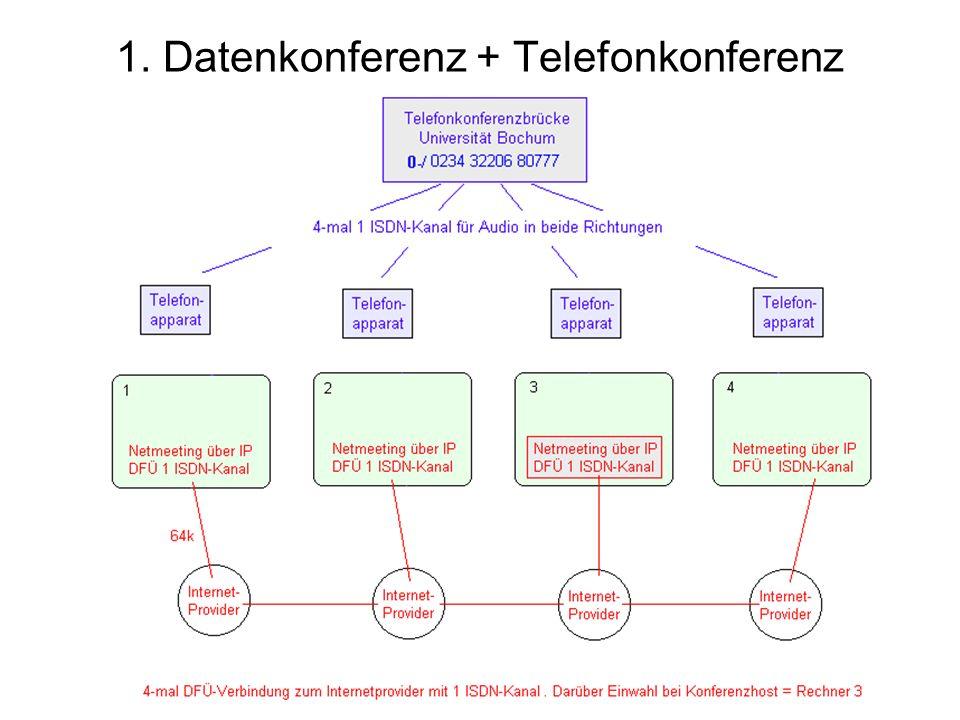 1. Datenkonferenz + Telefonkonferenz
