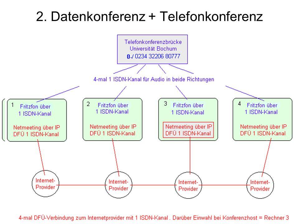 2. Datenkonferenz + Telefonkonferenz