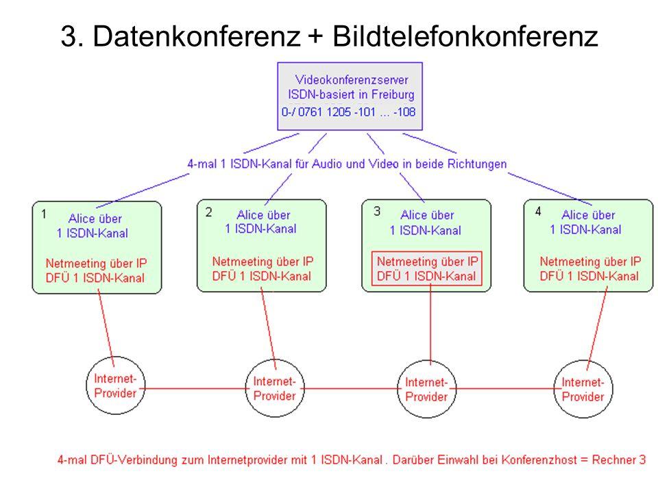 3. Datenkonferenz + Bildtelefonkonferenz