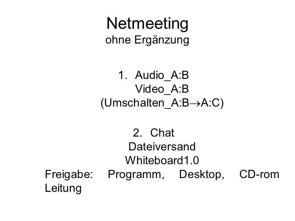 Netmeeting ohne Ergänzung 1.Audio_A:B Video_A:B (Umschalten_A:B A:C) 2.Chat Dateiversand Whiteboard1.0 Freigabe: Programm, Desktop, CD-rom Leitung