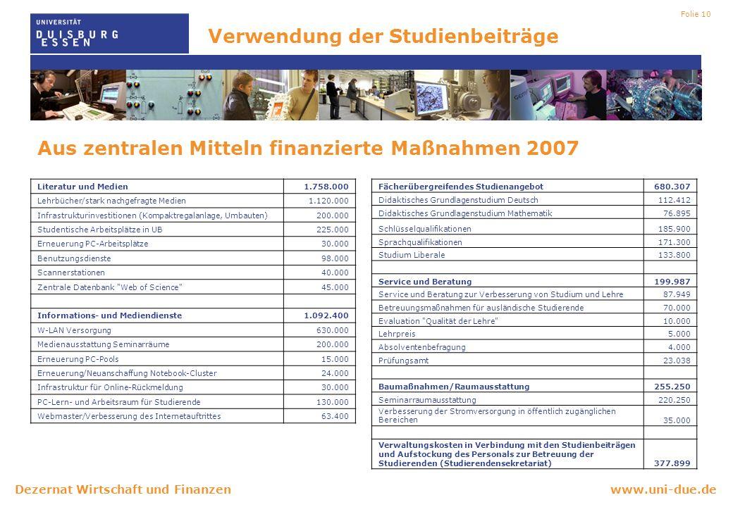 www.uni-due.deDezernat Wirtschaft und Finanzen Folie 10 Verwendung der Studienbeiträge Aus zentralen Mitteln finanzierte Maßnahmen 2007 Literatur und