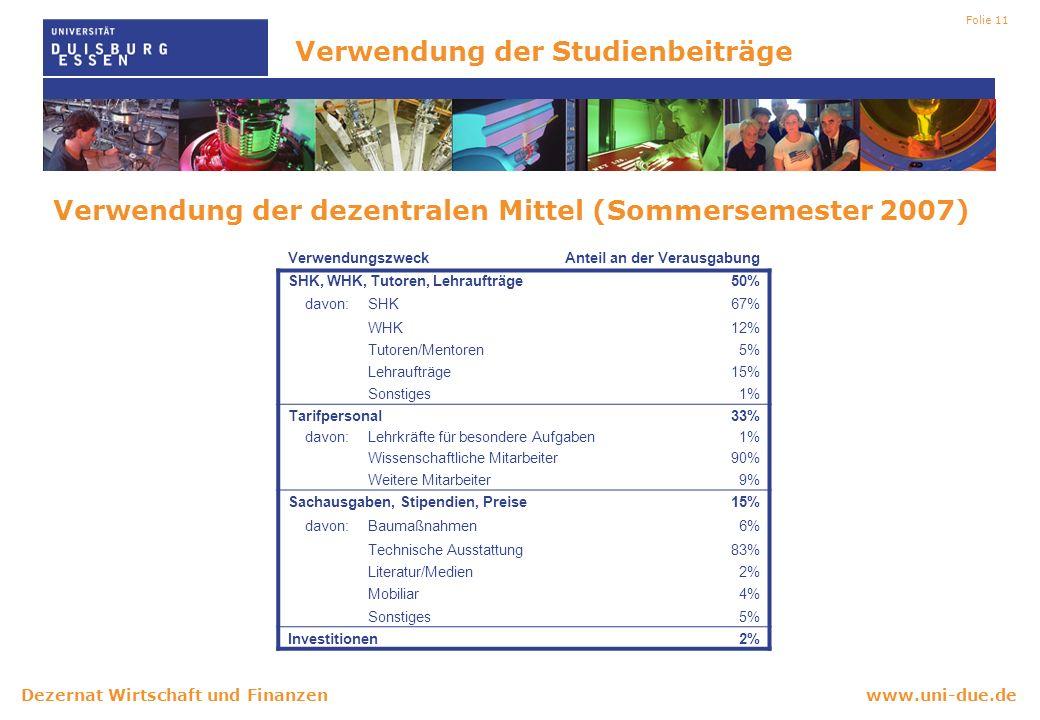 www.uni-due.deDezernat Wirtschaft und Finanzen Folie 11 Verwendung der Studienbeiträge Verwendung der dezentralen Mittel (Sommersemester 2007) Verwend