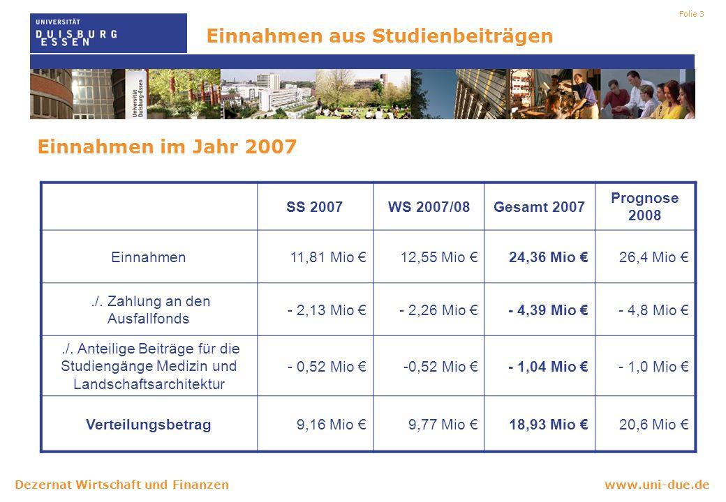 www.uni-due.deDezernat Wirtschaft und Finanzen Folie 3 Einnahmen aus Studienbeiträgen Einnahmen im Jahr 2007 SS 2007WS 2007/08Gesamt 2007 Prognose 2008 Einnahmen11,81 Mio 12,55 Mio 24,36 Mio 26,4 Mio./.