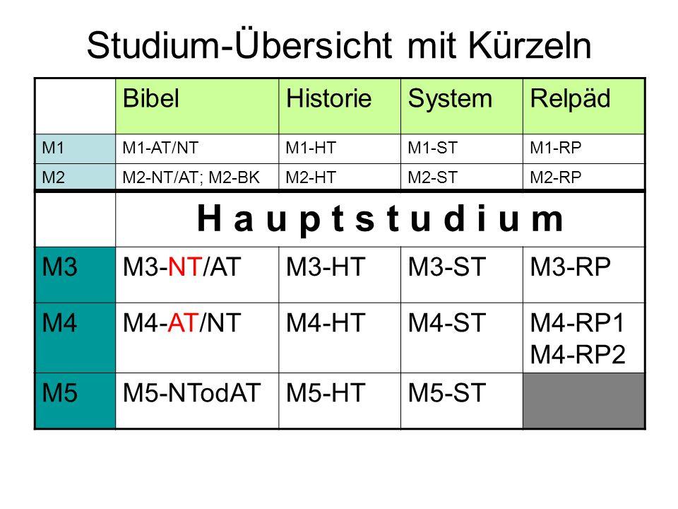 Studium-Übersicht mit Kürzeln BibelHistorieSystemRelpäd M1M1-AT/NTM1-HTM1-STM1-RP M2M2-NT/AT; M2-BKM2-HTM2-STM2-RP H a u p t s t u d i u m M3M3-NT/ATM