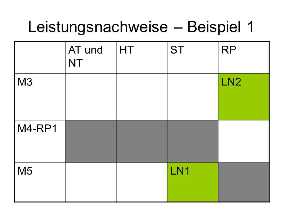 Leistungsnachweise – Beispiel 1 AT und NT HTSTRP M3LN2 M4-RP1 M5LN1