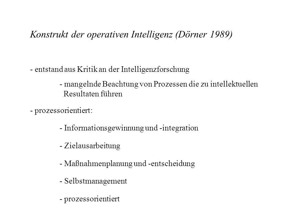 Konstrukt der operativen Intelligenz (Dörner 1989) - entstand aus Kritik an der Intelligenzforschung - mangelnde Beachtung von Prozessen die zu intell