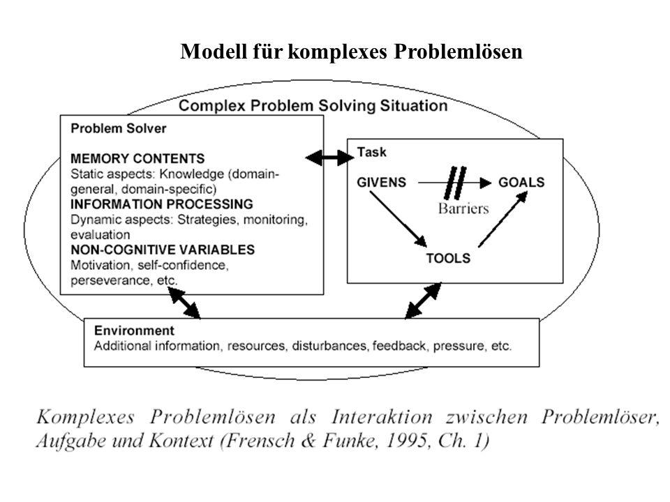 Modell für komplexes Problemlösen