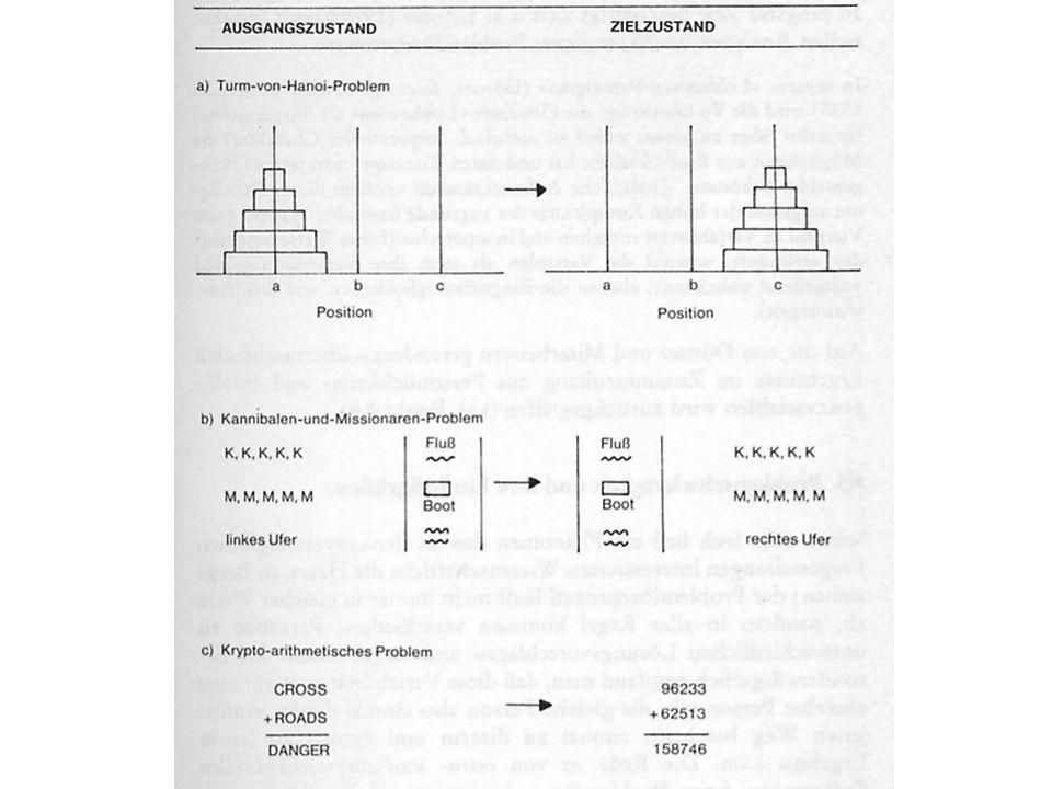 Umfang und Organisation von Wissen - Bereichsspezifität: das Problem ist in einen best.