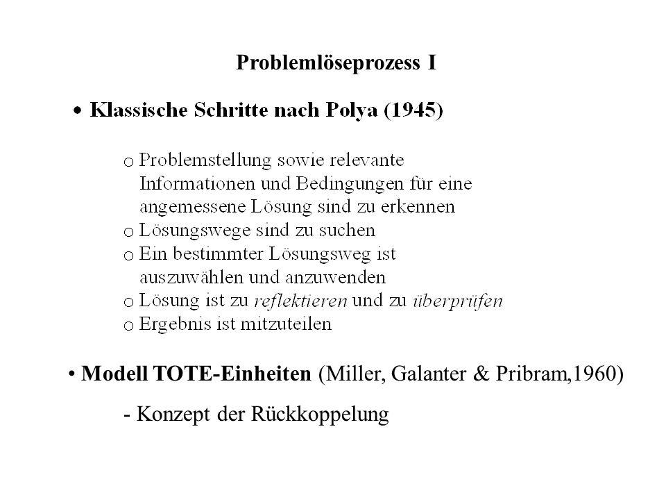 Problemlöseprozess II Zentrale Bestandteile im Problemlöseprozess Zielantizipation Problemrepräsentation Planung Überwachung/Kontrolle Reflektion - Lösung wird konstruiert - Problemlösen erfolgt kontrolliert; vollzieht sich nicht schrittweise (Hin und Herspringen); an vielen Stellen wird gleichzeitig etwas geändert