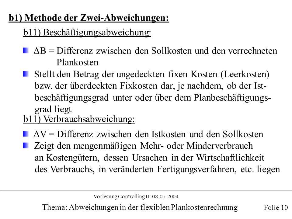 Vorlesung Controlling II: 08.07.2004 Thema: Abweichungen in der flexiblen Plankostenrechnung b1) Methode der Zwei-Abweichungen: b11) Beschäftigungsabw