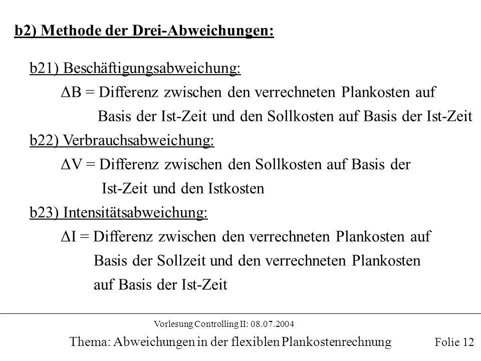 Vorlesung Controlling II: 08.07.2004 Thema: Abweichungen in der flexiblen Plankostenrechnung b2) Methode der Drei-Abweichungen: Folie 12 b21) Beschäft