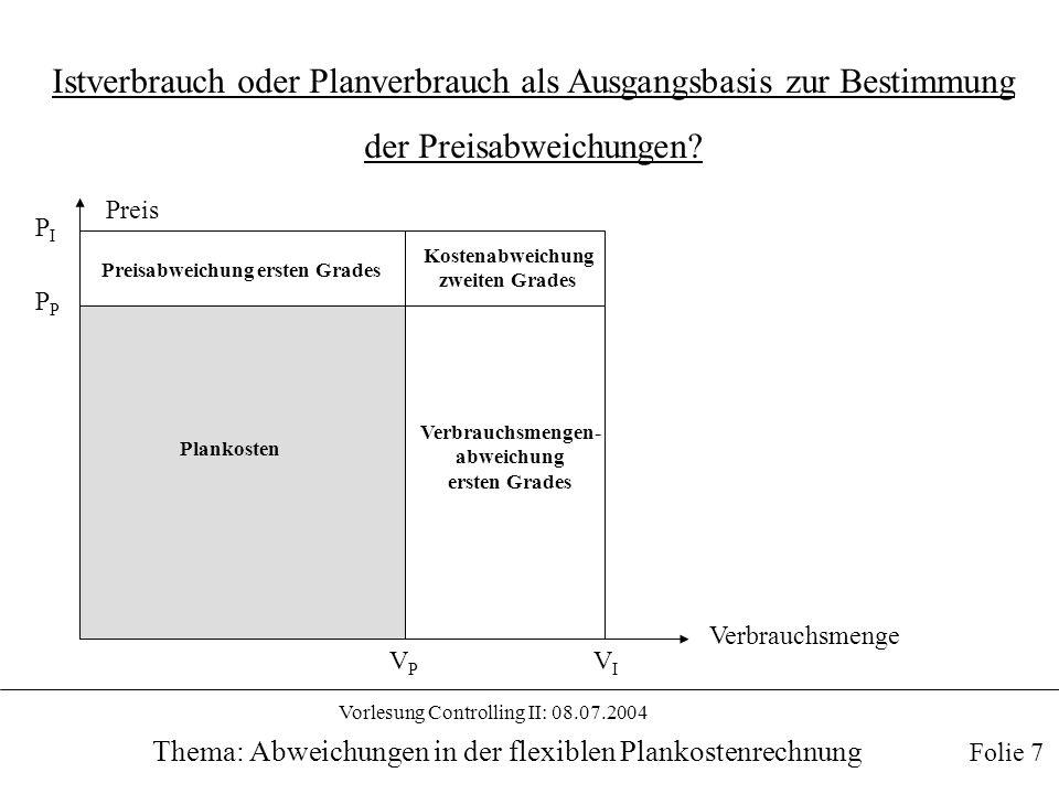 Vorlesung Controlling II: 08.07.2004 Thema: Abweichungen in der flexiblen Plankostenrechnung Istverbrauch oder Planverbrauch als Ausgangsbasis zur Bes
