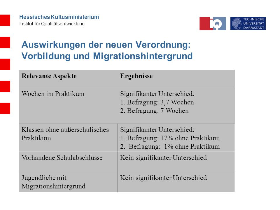Hessisches Kultusministerium Institut für Qualitätsentwicklung Auswirkungen der neuen Verordnung: Vorbildung und Migrationshintergrund Relevante Aspek