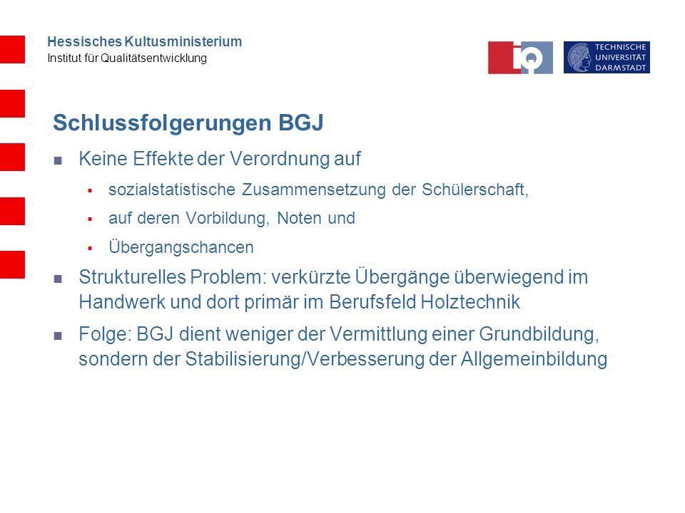 Hessisches Kultusministerium Institut für Qualitätsentwicklung Schlussfolgerungen BGJ Keine Effekte der Verordnung auf sozialstatistische Zusammensetz