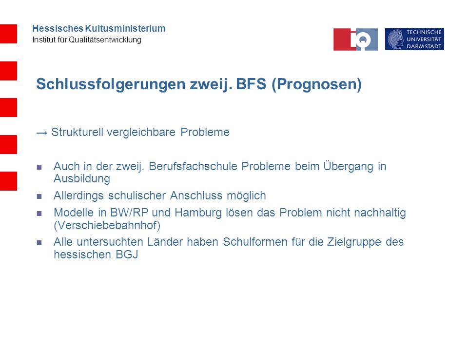Hessisches Kultusministerium Institut für Qualitätsentwicklung Schlussfolgerungen zweij. BFS (Prognosen) Strukturell vergleichbare Probleme Auch in de