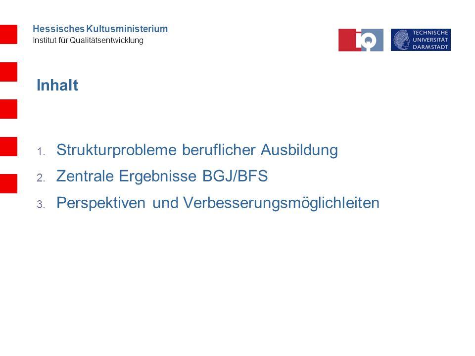 Hessisches Kultusministerium Institut für Qualitätsentwicklung Inhalt 1. Strukturprobleme beruflicher Ausbildung 2. Zentrale Ergebnisse BGJ/BFS 3. Per