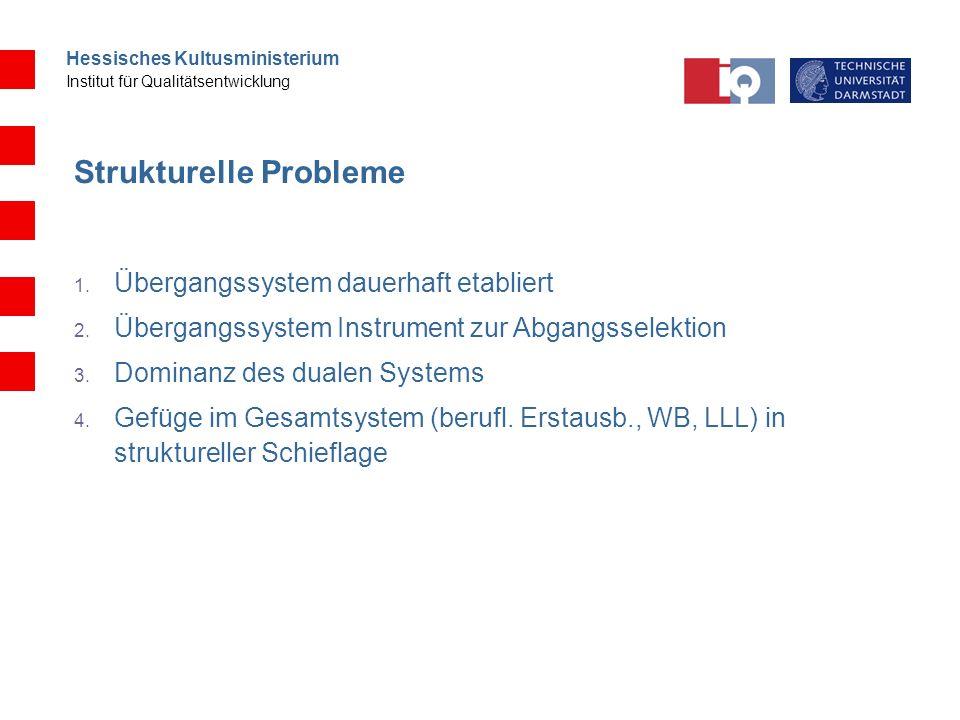 Hessisches Kultusministerium Institut für Qualitätsentwicklung Strukturelle Probleme 1. Übergangssystem dauerhaft etabliert 2. Übergangssystem Instrum