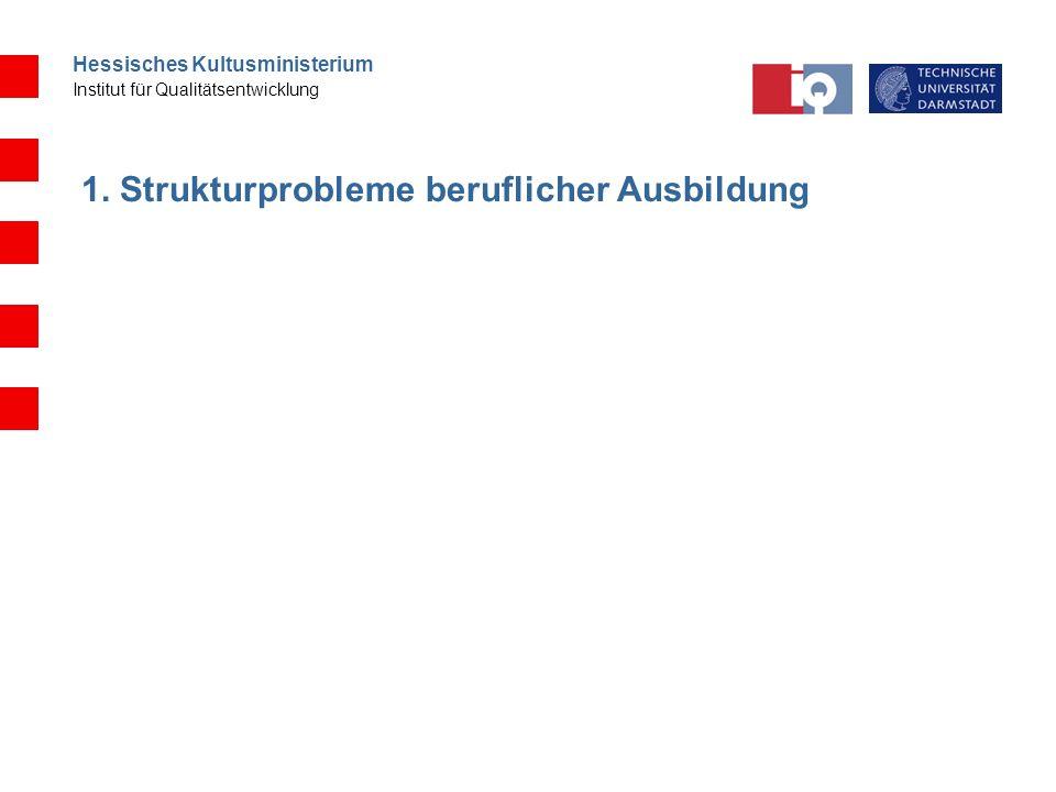 Hessisches Kultusministerium Institut für Qualitätsentwicklung 1. Strukturprobleme beruflicher Ausbildung