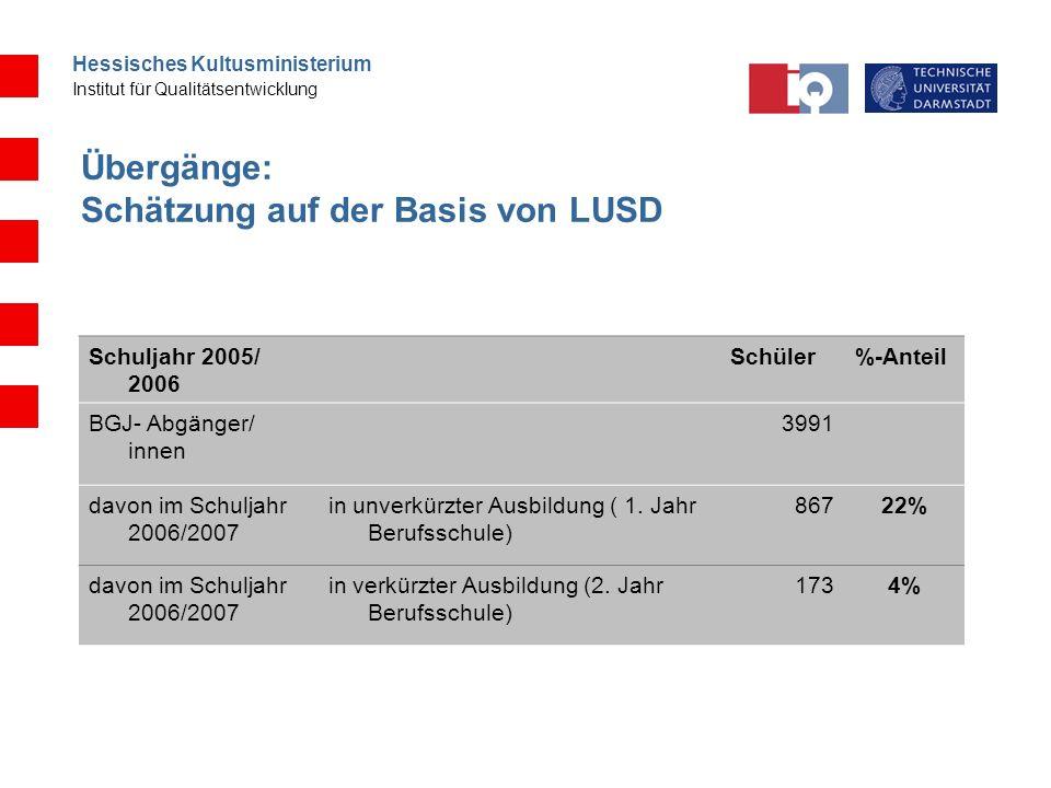Hessisches Kultusministerium Institut für Qualitätsentwicklung Übergänge: Schätzung auf der Basis von LUSD Schuljahr 2005/ 2006 Schüler%-Anteil BGJ- A
