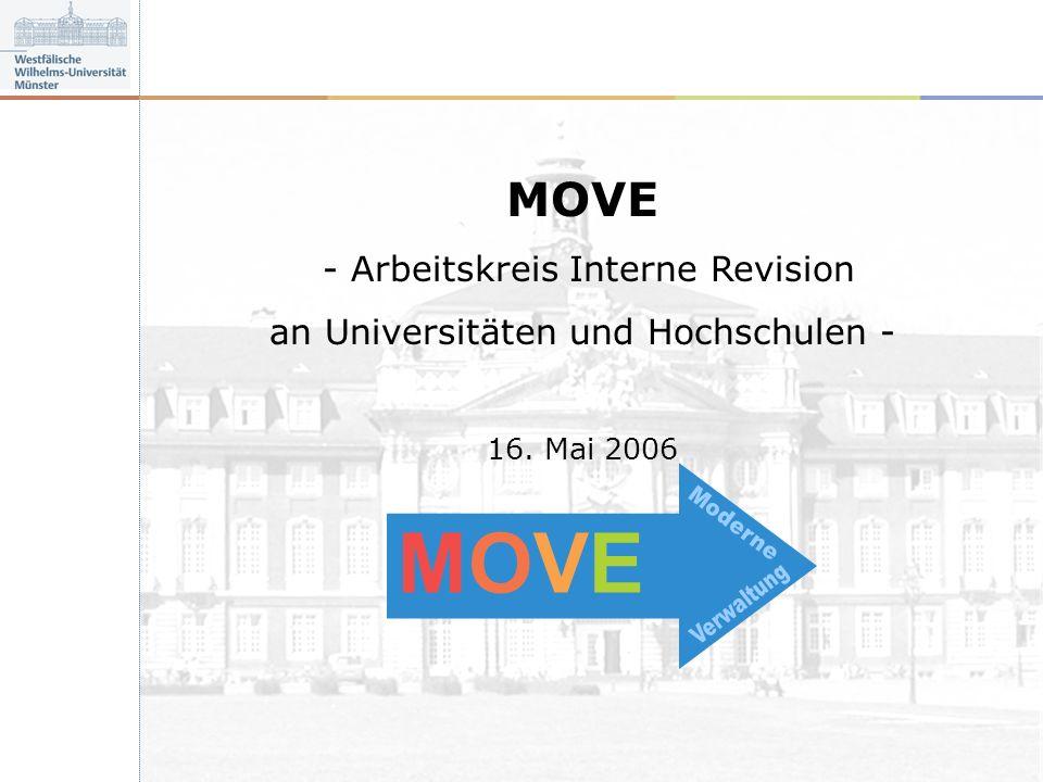 MOVEMOVE MOVEMOVE MOVE - Arbeitskreis Interne Revision an Universitäten und Hochschulen - 16.